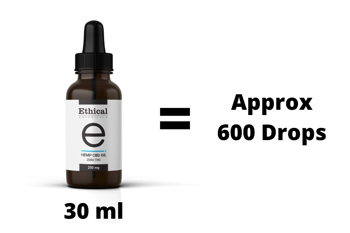 educational visualize formula to avoid cbd oil side effects