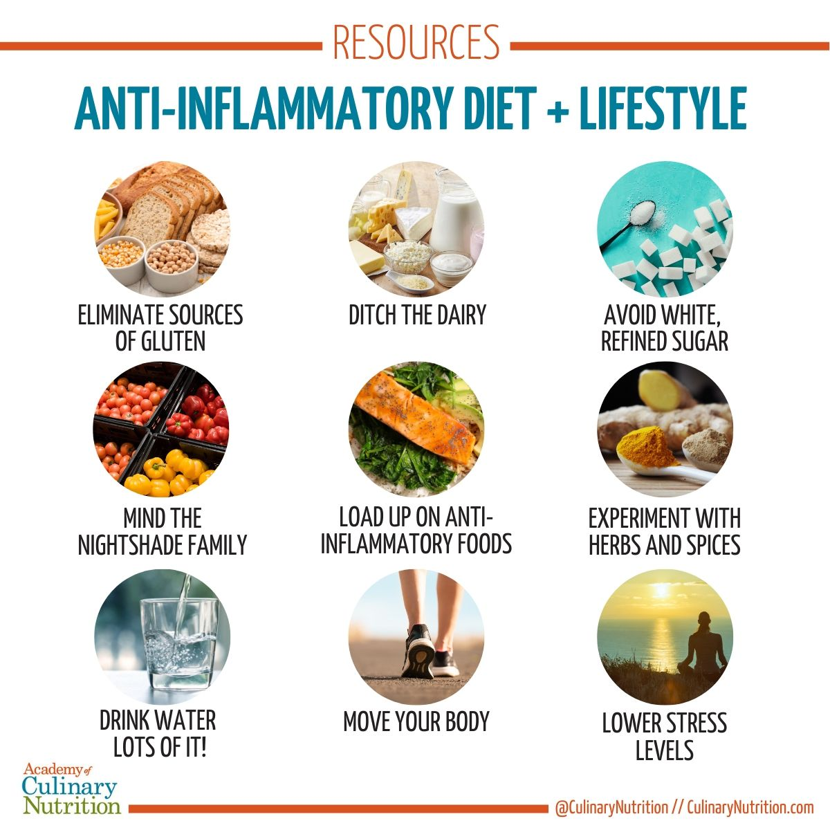 anti-inflammatory lifestyle graphic