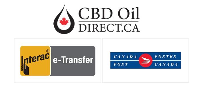 CBD oil for Canada