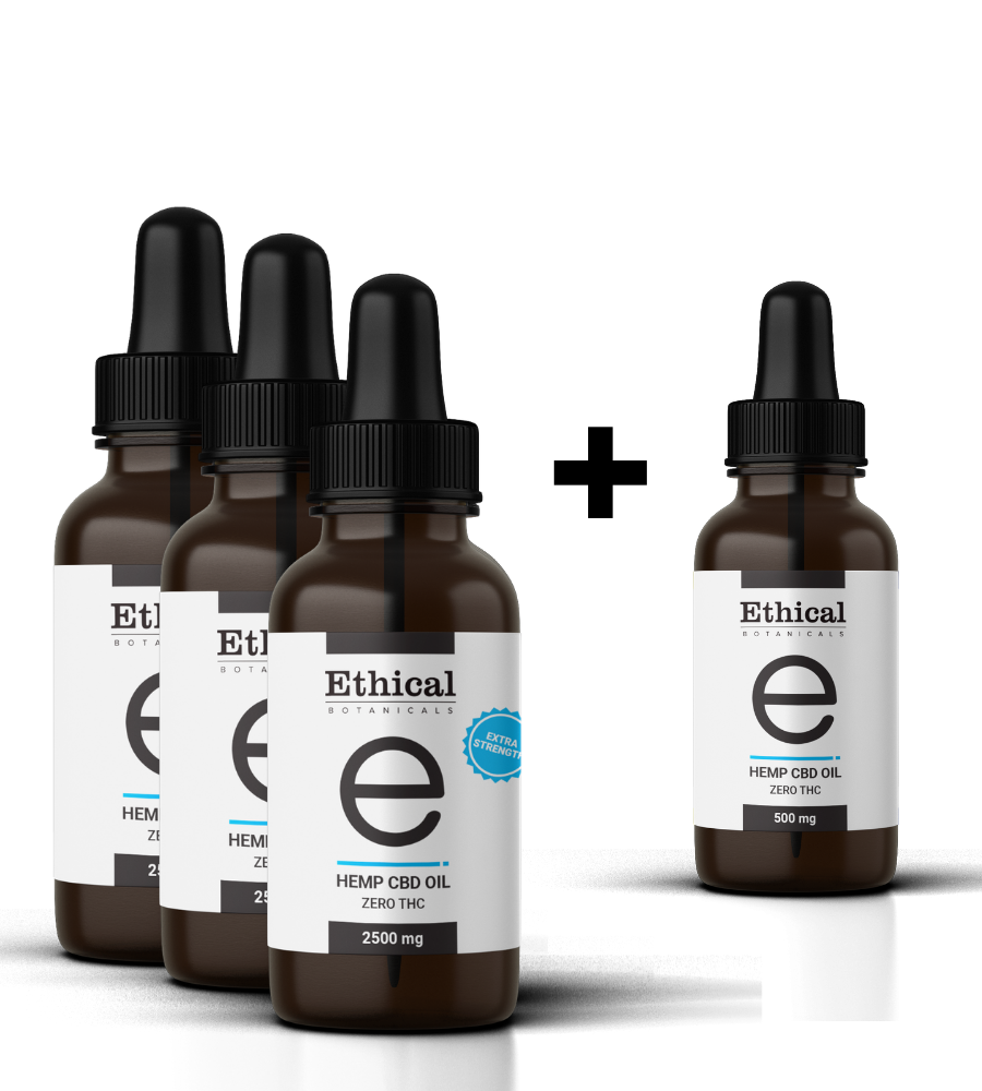 visulizes contents of 90-day supply pack hemp cbd oil, Ethical Botanicals