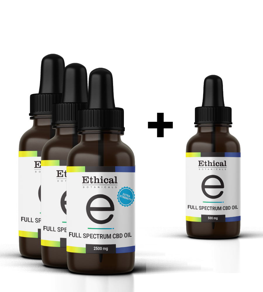 visulizes contents of 90-day supply pack full spectrum cbd oil, Ethical Botanicals
